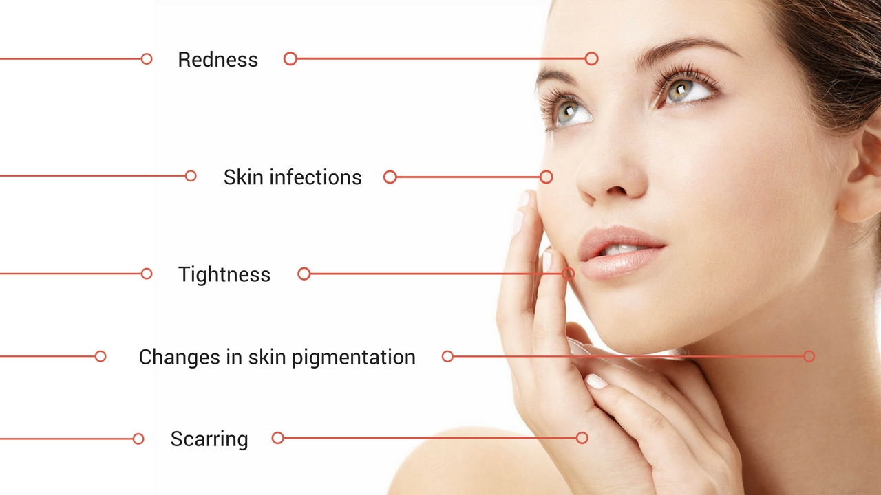 Whitening treatment as is indicated by comparison to the whitening - Like All Other Skincare Treatments Laser Procedure Also Has Potential Risks And These May Include